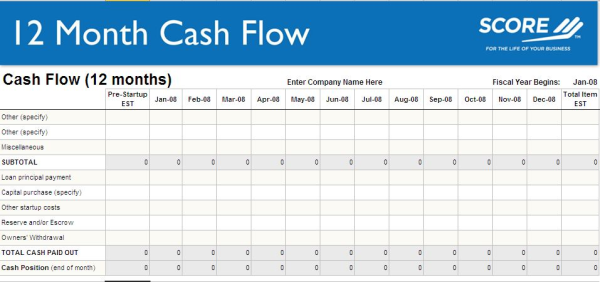 Worksheet Cash Flow Statement Worksheet free cash flow forecast template for contractors